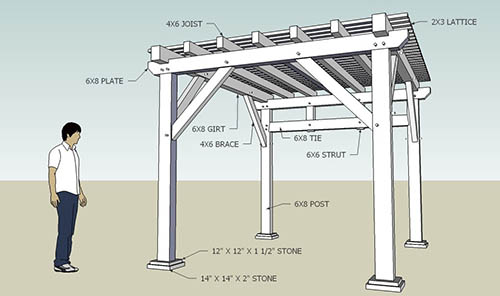 Pergola framing details, build shed in front of house